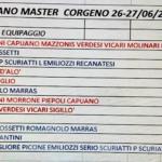 Campionati Italiani Master di Canottaggio 2021
